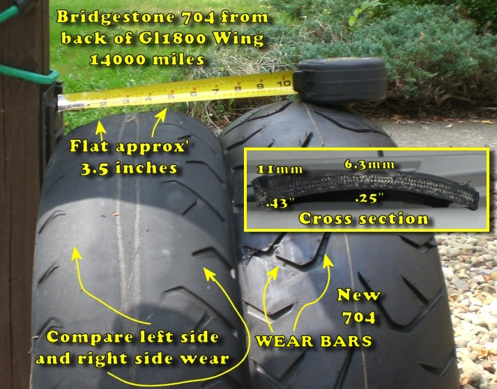 See This Picture Of A Tire Cross Section To View The Flexion Area