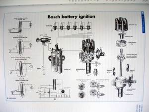 Understanding the Ignition System