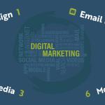Rauch Digital Marketing - Digital Marketing Blog Post Featured