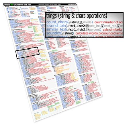 Emezeta Card PHP Cheat Sheet (v0.2) | Todo el PHP en una chuleta