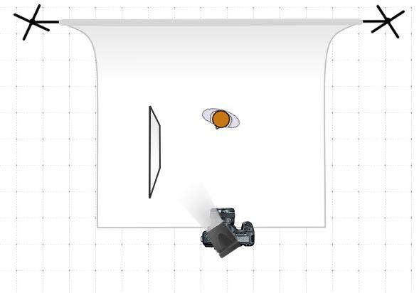 Ilumina tu foto de perfil profesional fácilmente con este diagrama de iluminación para luz lateral rebotada