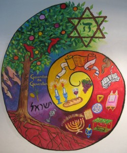 Shabbat Graphic