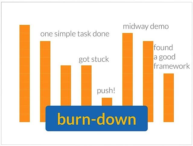 burndown1.jpg