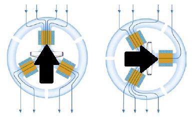 Raymarine fluxgate magnetische lijnen
