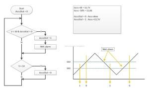 Accuspanning 12V meten met arduino voor SMS