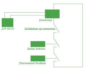 koelkast-met-relais-en-thermostaat-in-serie