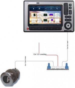 Netwerktekening E80 E120 STNG met Smart transducer