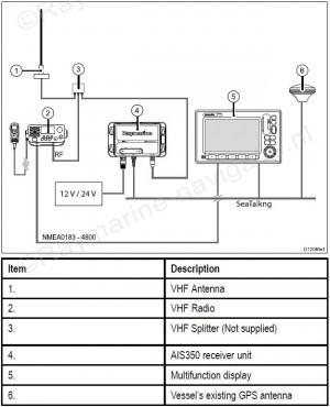 Raymarine AIS350  ontvanger E32157 aansluitschema plotter en marifoon