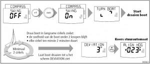 Raymarine SPX compas calibreren seatrial menu