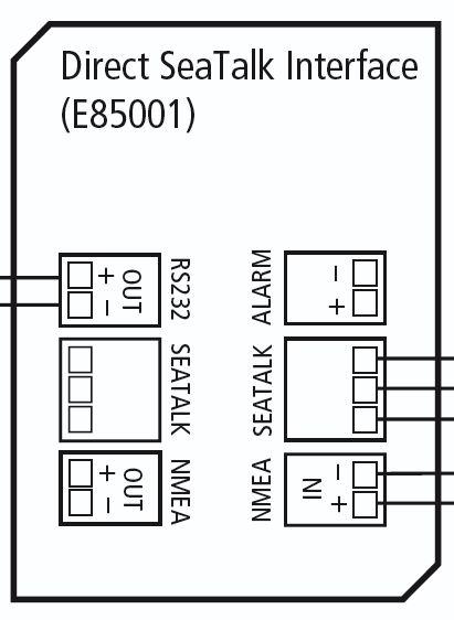 Raymarine SeaTalk/NMEA interface box E85001 aansluiten op