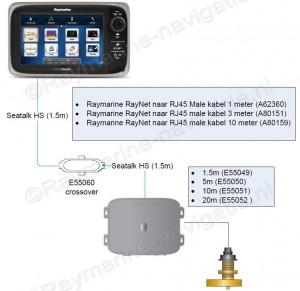 Raymarine fishfinder DSM30 e7 kaartplotter netwerktekening