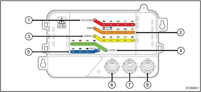 Raymarine iTC-5 overzicht aansluitingen van de transducers gevers