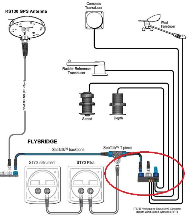 Raymarine multipod ITC- 5 Converter E70010 diepte snelheid