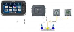 Raymarine netwerk met SeaTalk en SeatalkNG via converter goed
