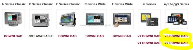 Raymarine upgrade software downloads p70R MFD