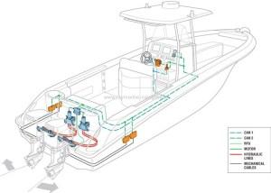 Stuurautomaat hydrobalance hydraulish buitenboordmotor raymarine