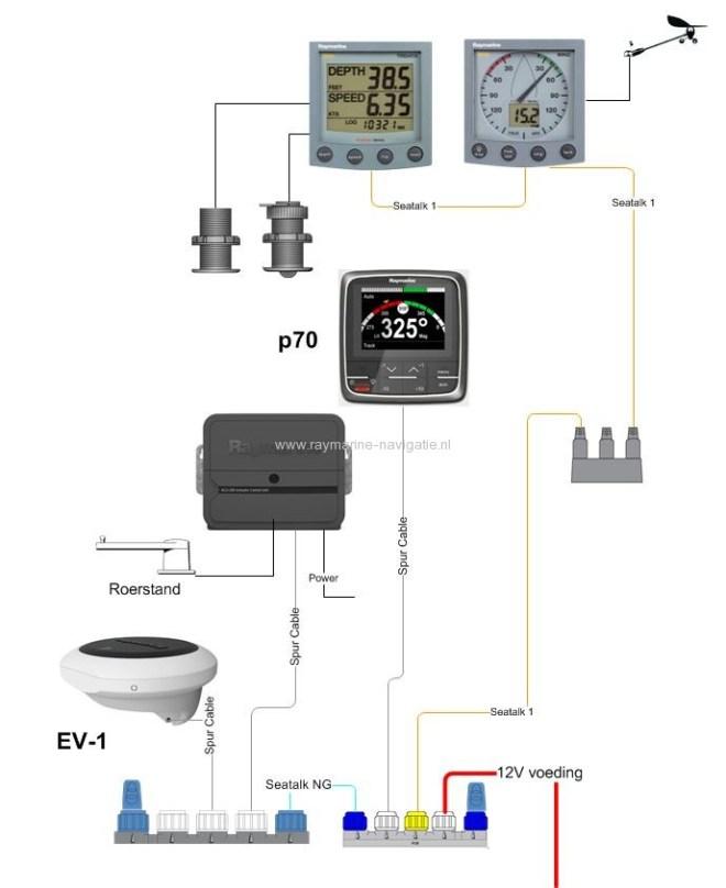 raymarine fluxgate vervangen met EV1 nieuwe situatie SeaTalkNG ACU
