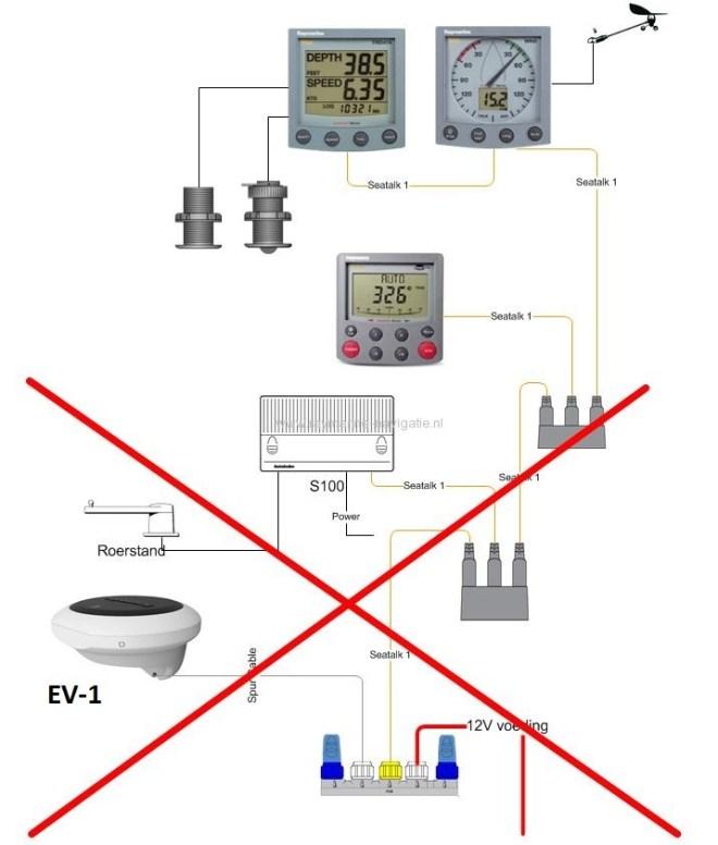 raymarine fluxgate vervangen met EV1 nieuwe situatie SeaTalkNG
