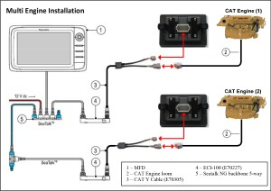 Yanmar Engine & Steering Connection Guide for the ECI100