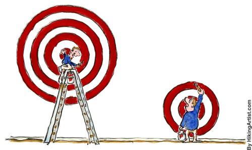 definir des cibles differemment