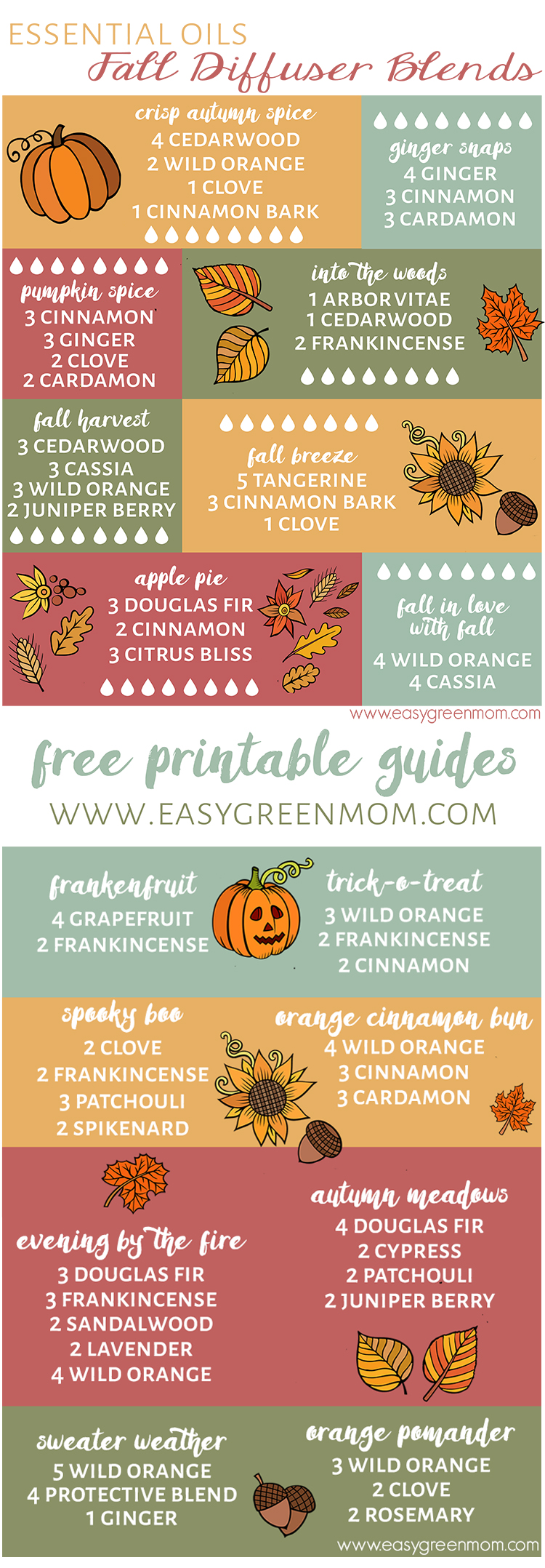 picture regarding Printable Essential Oil Guide identified as Critical Oils Slide/ Autumn Diffuser Merge Recipes. Cost-free