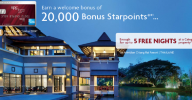 American Express Starwood Preferred Guest (SPG) Credit Card: – 25,000 Welcome Points = 6 Free Nights Hotel!