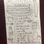 Fluffy Pancakes Recipe sketch