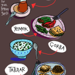 Food Rituals of Turkey: For Bayram Guests