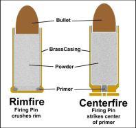 rim-center