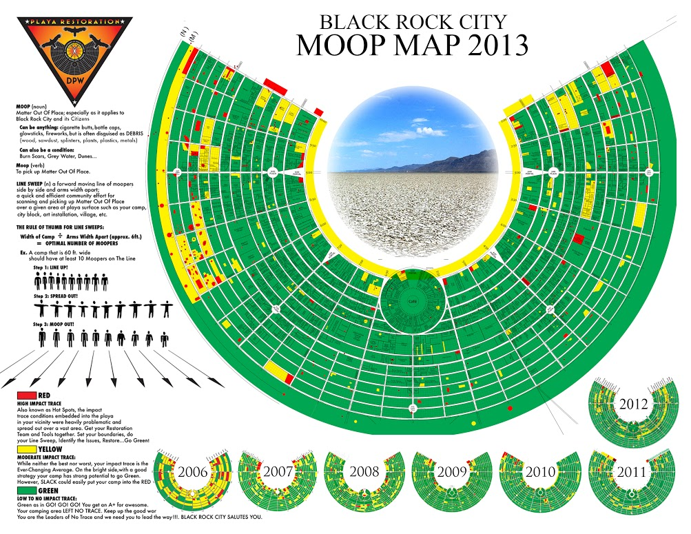 MOOP maps from 2006 to 2013