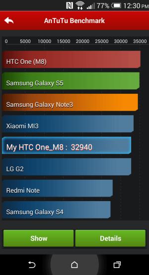 HTC One M8 Benchmark test