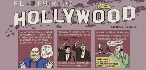 El silencio de Hollywood