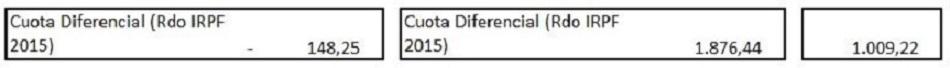 cuota diferencial 3v