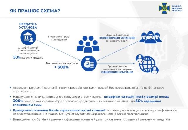 """Украинцы массово жалуются на """"легкие кредиты"""": доводят людей до инсультов"""