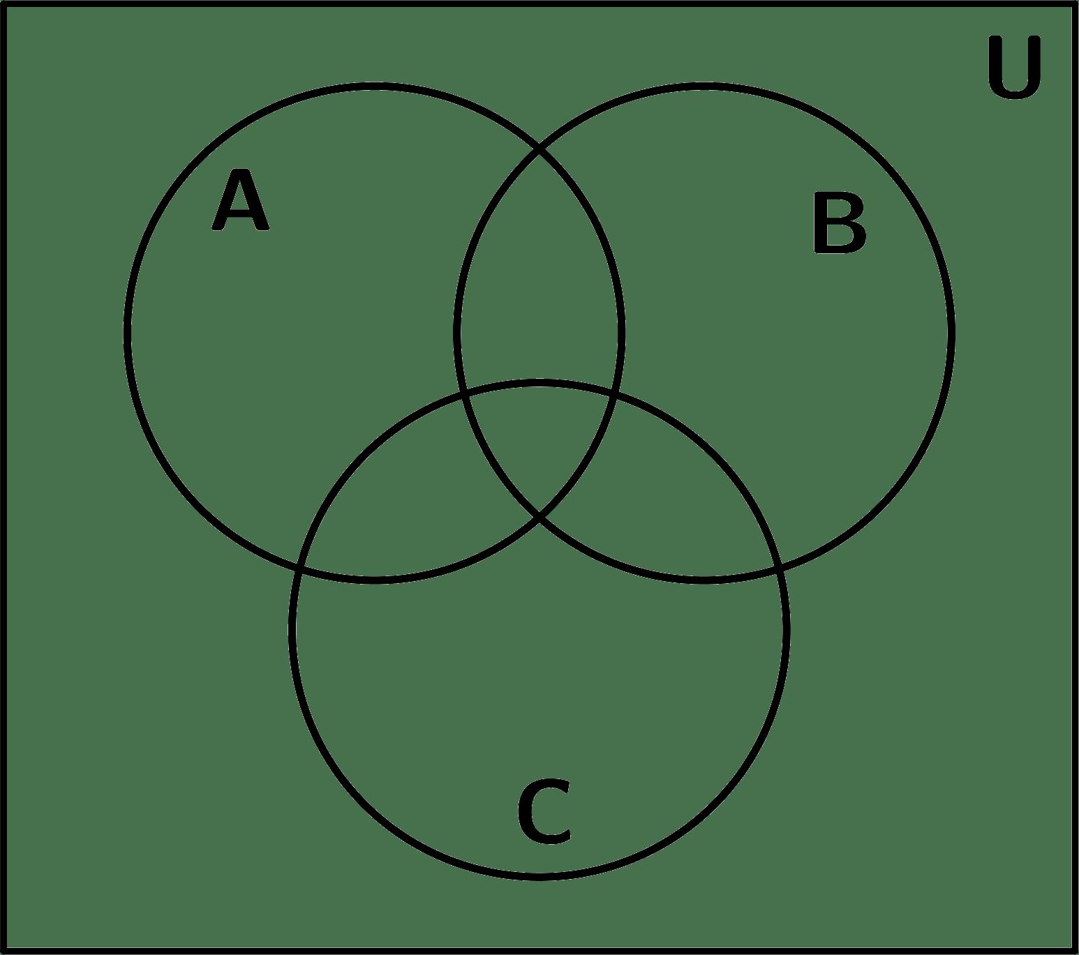 Diagrama De Venn Ejercicios Diagramas De Venn Ejercicios