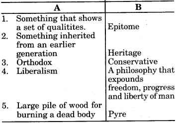 RBSE Solutions for Class 9 English Insight Chapter 3 The Heritage of India 2