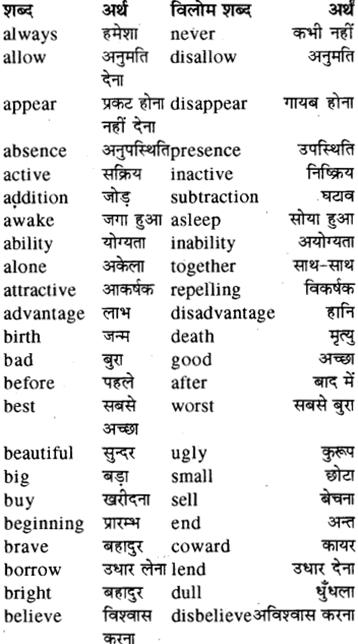 RBSE Class 8 English Vocabulary OppositesAntonyms 2