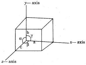 RBSE Solutions for Class 12 Chemistry Chapter 1 Solid State image 1