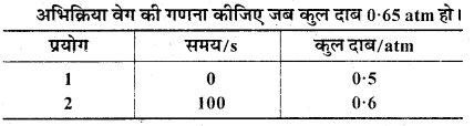 RBSE Solutions for Class 12 Chemistry Chapter 4 रासायनिक बलगतिकी image 39