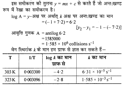 RBSE Solutions for Class 12 Chemistry Chapter 4 रासायनिक बलगतिकी image 45