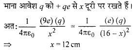 RBSE Solutions for Class 12 Physics Chapter 1 विद्युत क्षेत्र 4