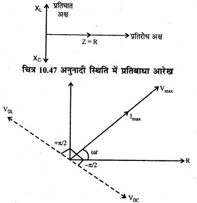 RBSE Solutions for Class 12 Physics Chapter 10 प्रत्यावर्ती धारा long Q 3.4