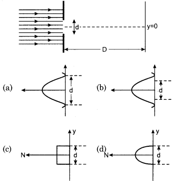RBSE Solutions for Class 12 Physics Chapter 12 Nature of Light 5