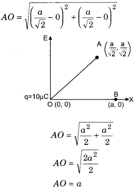 RBSE Solutions Physics Class 12 Ch 3 Electric Potential