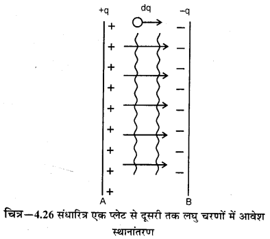 RBSE Solutions for Class 12 Physics Chapter 4 विद्युत धारिता 22
