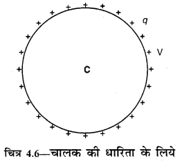 RBSE Solutions for Class 12 Physics Chapter 4 विद्युत धारिता 26