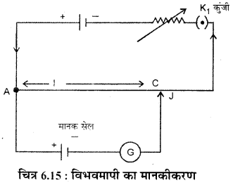 RBSE Solutions for Class 12 Physics Chapter 6 विद्युत परिपथ 17