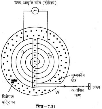 RBSE Solutions for Class 12 Physics Chapter 7 विद्युत धारा के चुम्बकीय प्रभाव 47