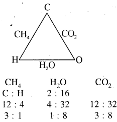RBSE Solutions for Class 11 Chemistry Chapter 1 11