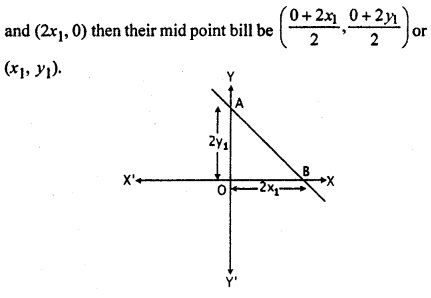 RBSE Solutions for Class 11 Maths Chapter 11 Straight Line Ex 11.2